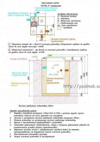 Монтажная схема Юнилос Астра 3 пр.jpg
